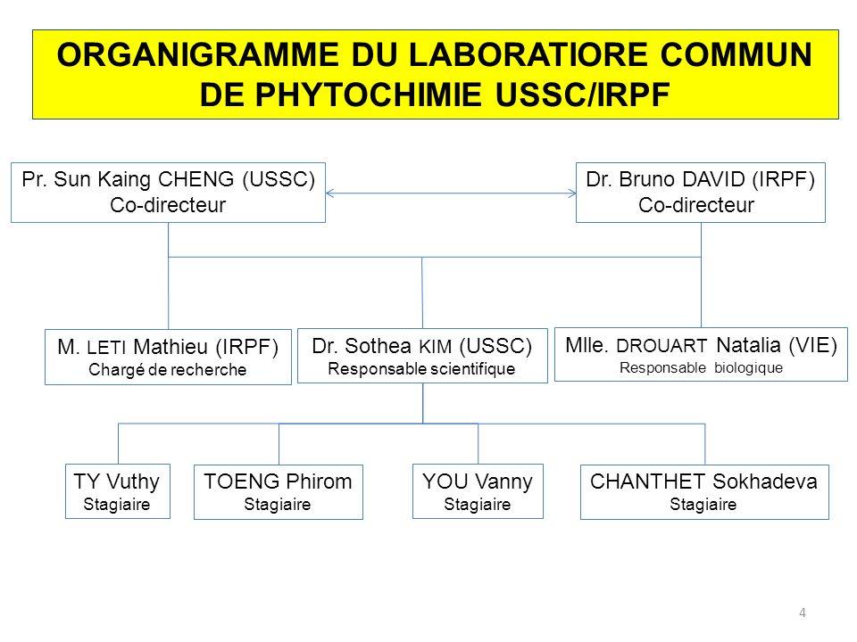 REMERCIEMENTS 15 M.Pierre FABRE, Président M. Phillipe BERNAGOU, Directeur - Pr.