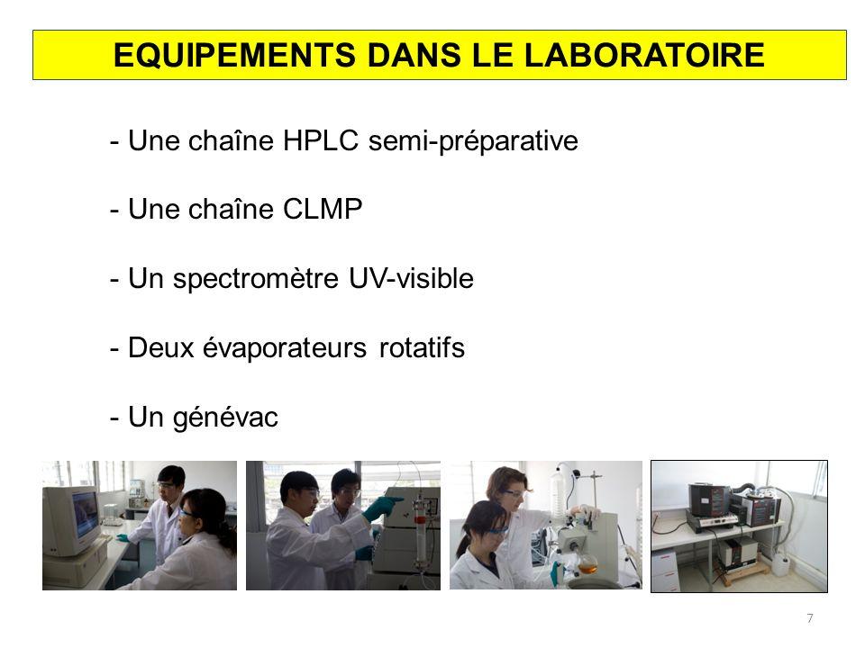 8 Salle dextraction Préparation des extraits Évaporation des solvants (Rotavapors) Évaporation des solvants (Génévac) PREPARATION DEXTRAITS À PARTIR DES PLANTES COLLECTÉES