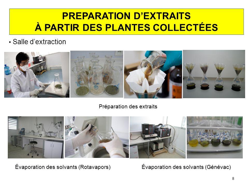 CRIBLAGE DES EXTRAITS DES PLANTES Extraction Screening Poudre Extraits Transfert au Laboratoire commun de Phytochimie à ISTMT, Toulouse à IPC, Cambodge 9
