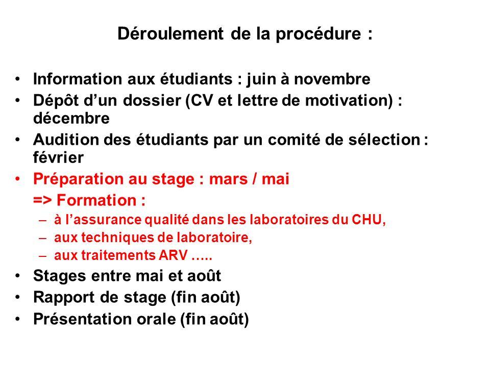 Déroulement de la procédure : Information aux étudiants : juin à novembre Dépôt dun dossier (CV et lettre de motivation) : décembre Audition des étudi