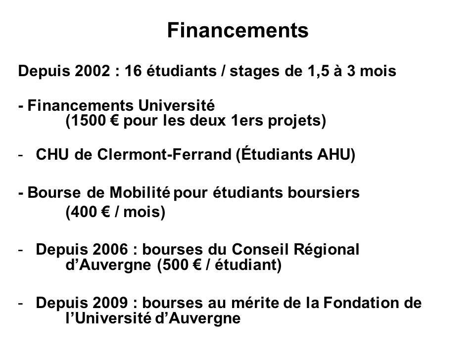 Financements Depuis 2002 : 16 étudiants / stages de 1,5 à 3 mois - Financements Université (1500 pour les deux 1ers projets) -CHU de Clermont-Ferrand