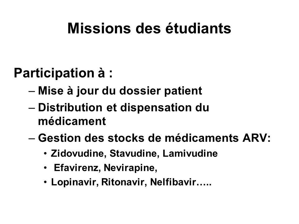Missions des étudiants Participation à : –Mise à jour du dossier patient –Distribution et dispensation du médicament –Gestion des stocks de médicament