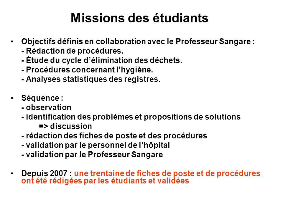 Missions des étudiants Objectifs définis en collaboration avec le Professeur Sangare : - Rédaction de procédures. - Étude du cycle délimination des dé