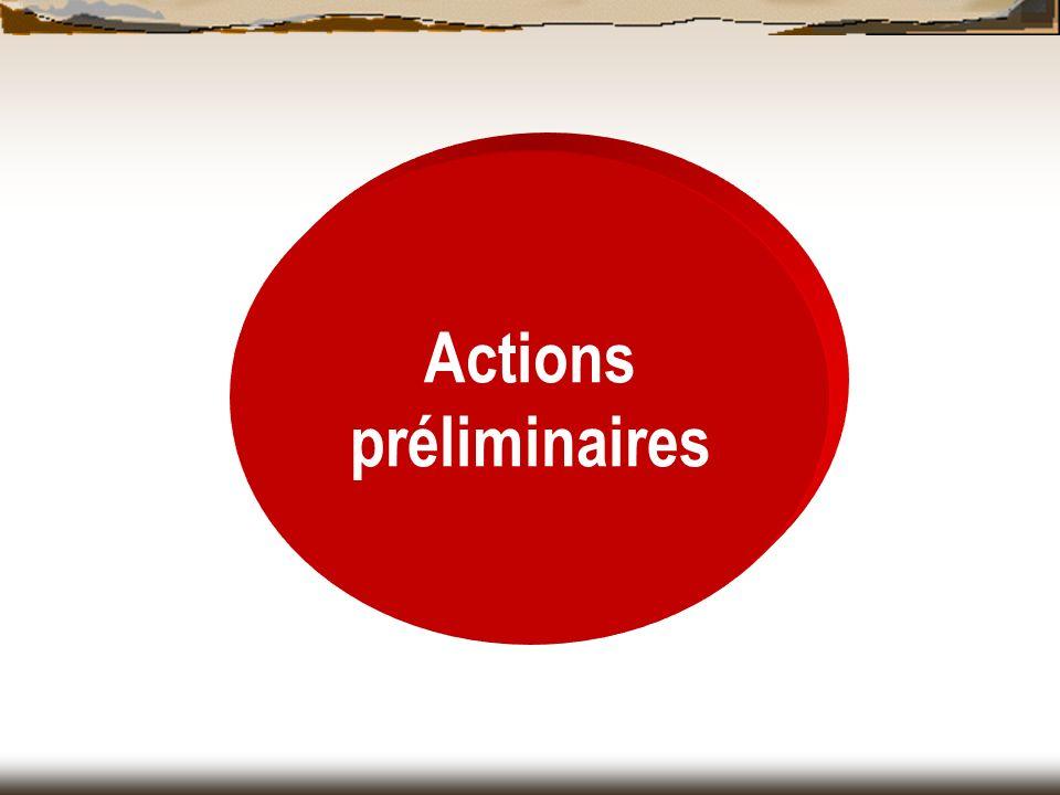 Actions préliminaires