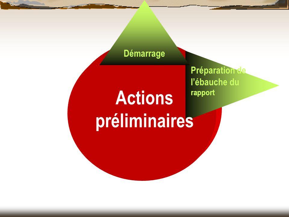 Préparation de lébauche du rapport Démarrage Actions préliminaires