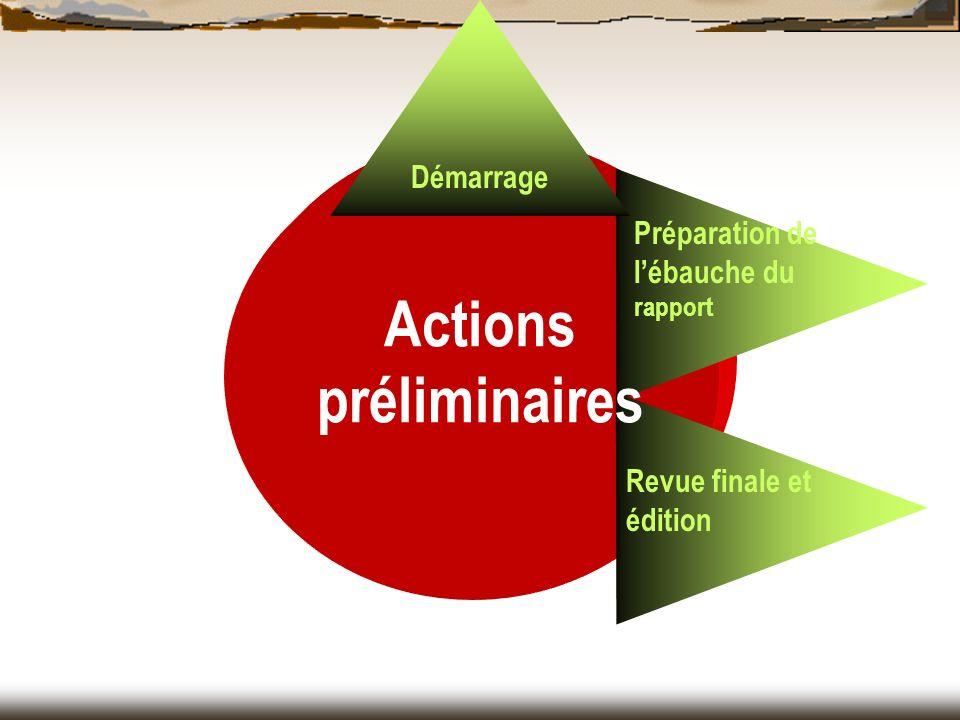 Préparation de lébauche du rapport Démarrage Revue finale et édition Actions préliminaires