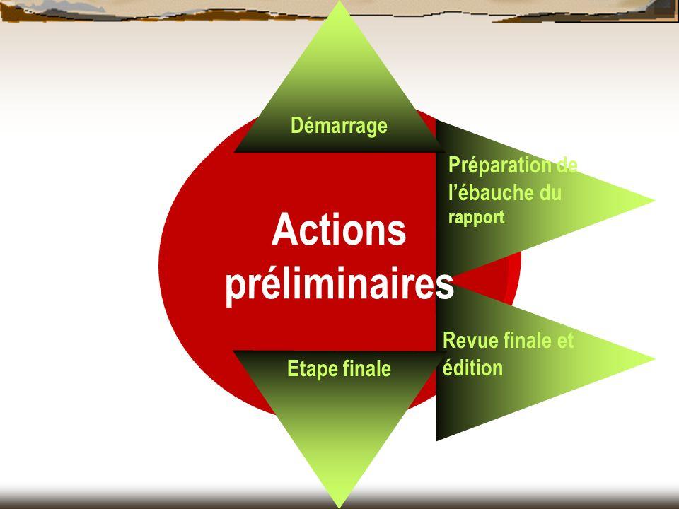 Préparation de lébauche du rapport Démarrage Revue finale et édition Etape finale Actions préliminaires