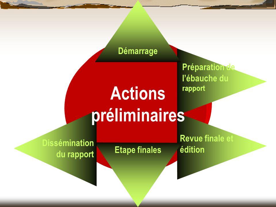Préparation de lébauche du rapport Démarrage Revue finale et édition Etape finales Dissémination du rapport Actions préliminaires