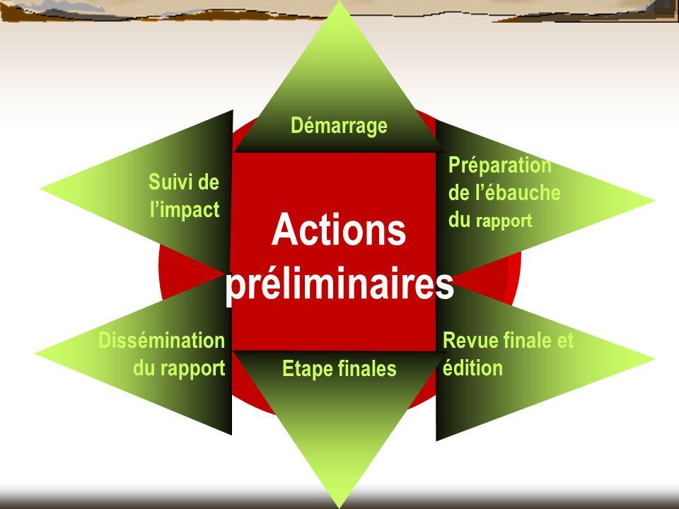 Préparation de lébauche du rapport Démarrage Revue finale et édition Etape finales Suivi de limpact Dissémination du rapport Actions préliminaires