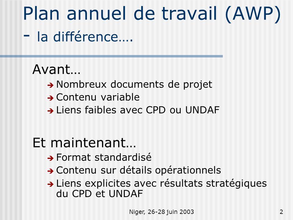 Niger, 26-28 juin 20032 Plan annuel de travail (AWP) - la différence…. Avant… Nombreux documents de projet Contenu variable Liens faibles avec CPD ou