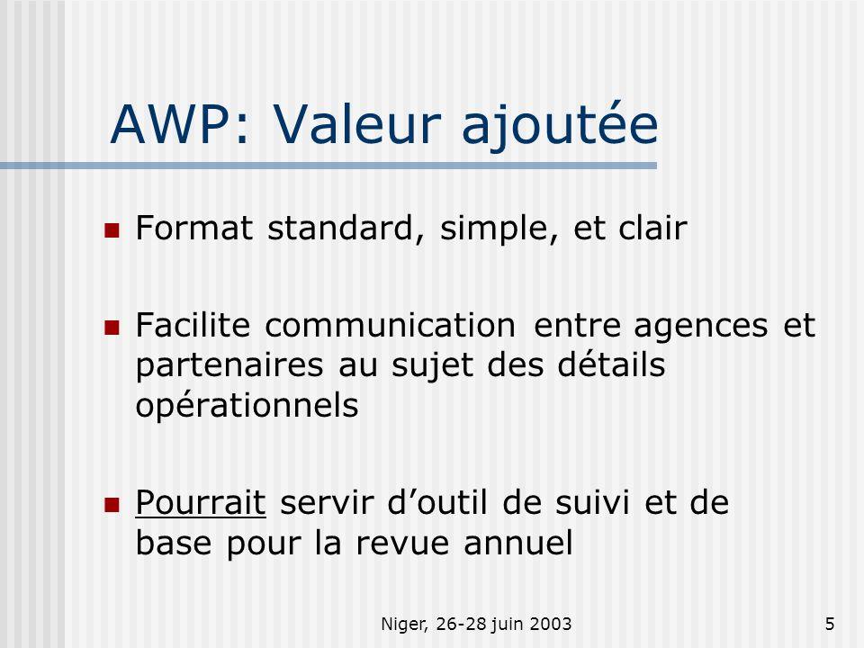 Niger, 26-28 juin 20035 AWP: Valeur ajoutée Format standard, simple, et clair Facilite communication entre agences et partenaires au sujet des détails