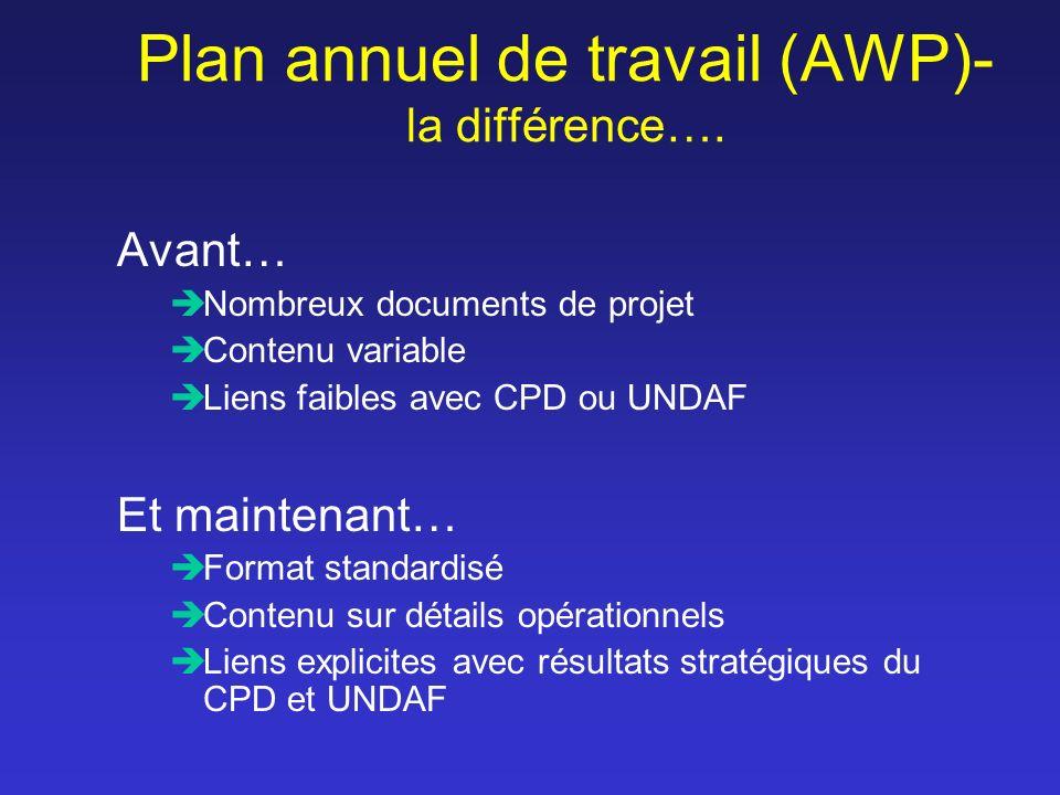 Plan annuel de travail (AWP)- la différence…. Avant… Nombreux documents de projet Contenu variable Liens faibles avec CPD ou UNDAF Et maintenant… Form