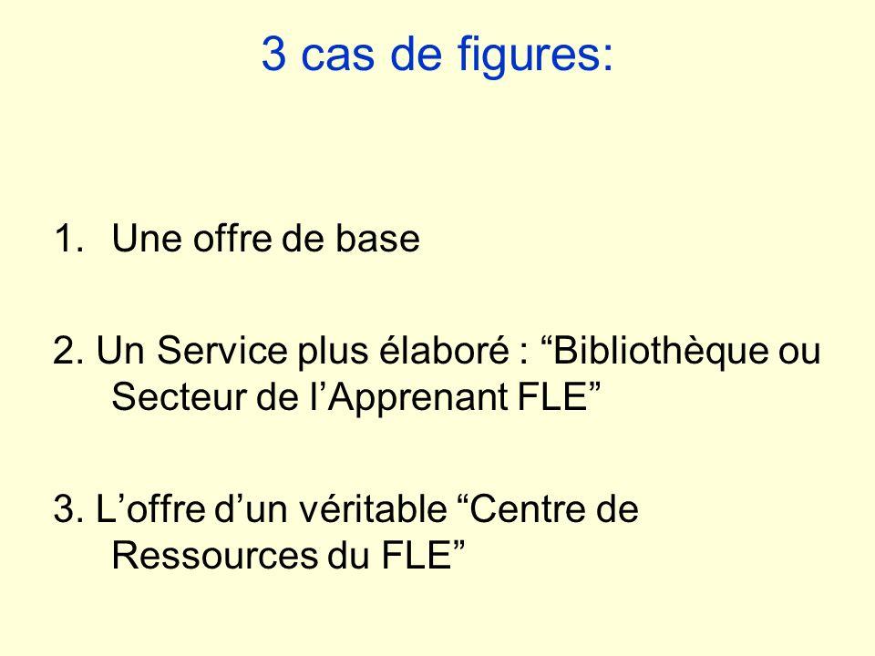 3 cas de figures: 1.Une offre de base 2. Un Service plus élaboré : Bibliothèque ou Secteur de lApprenant FLE 3. Loffre dun véritable Centre de Ressour