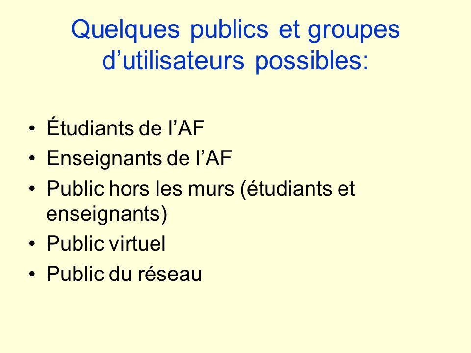 Quelques publics et groupes dutilisateurs possibles: Étudiants de lAF Enseignants de lAF Public hors les murs (étudiants et enseignants) Public virtue