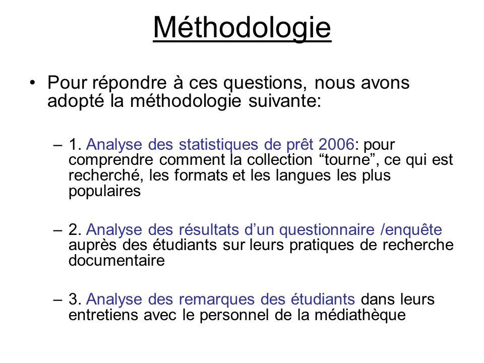 Méthodologie Pour répondre à ces questions, nous avons adopté la méthodologie suivante: –1.
