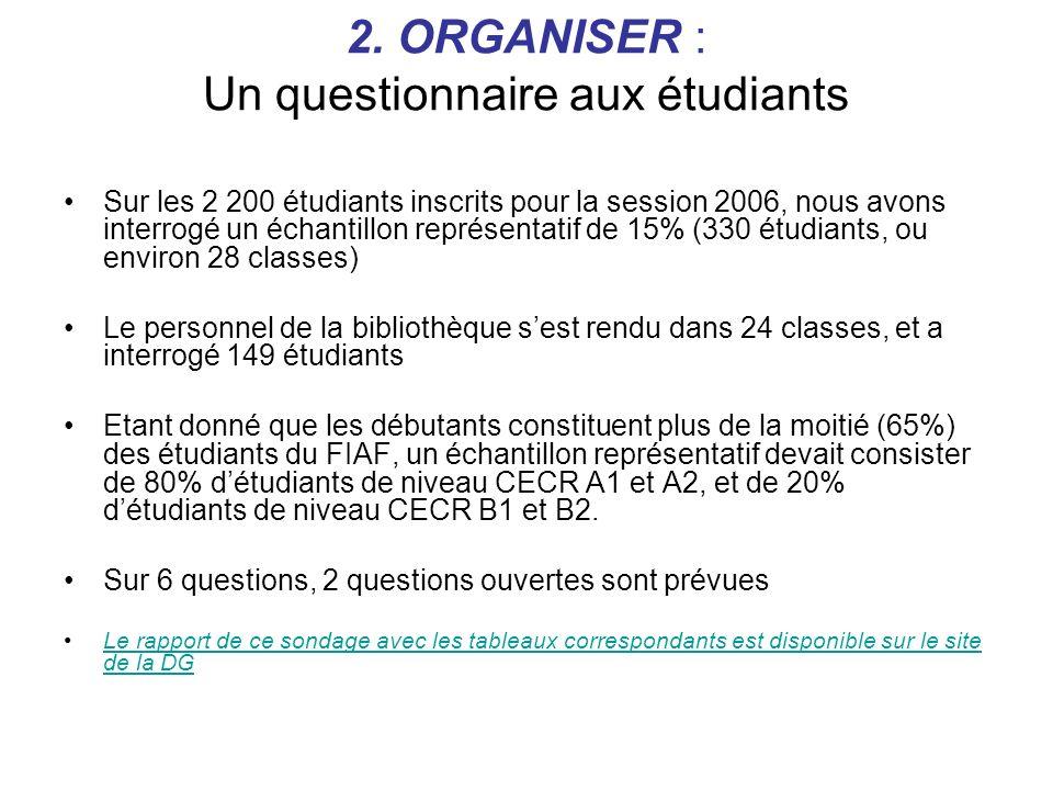 2. ORGANISER : Un questionnaire aux étudiants Sur les 2 200 étudiants inscrits pour la session 2006, nous avons interrogé un échantillon représentatif