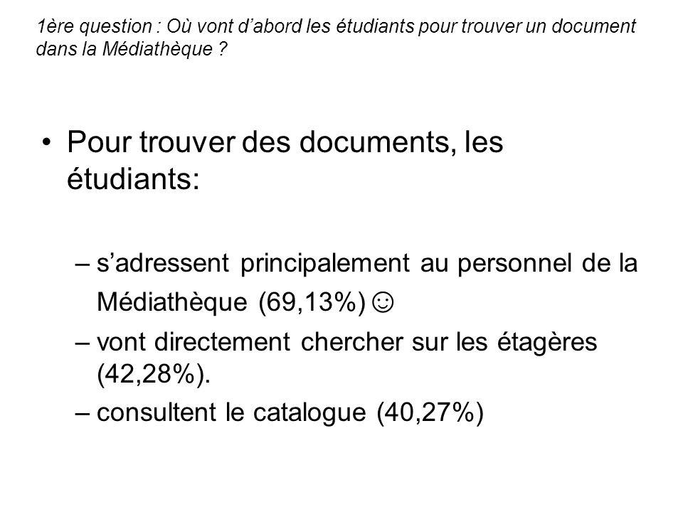 1ère question : Où vont dabord les étudiants pour trouver un document dans la Médiathèque .