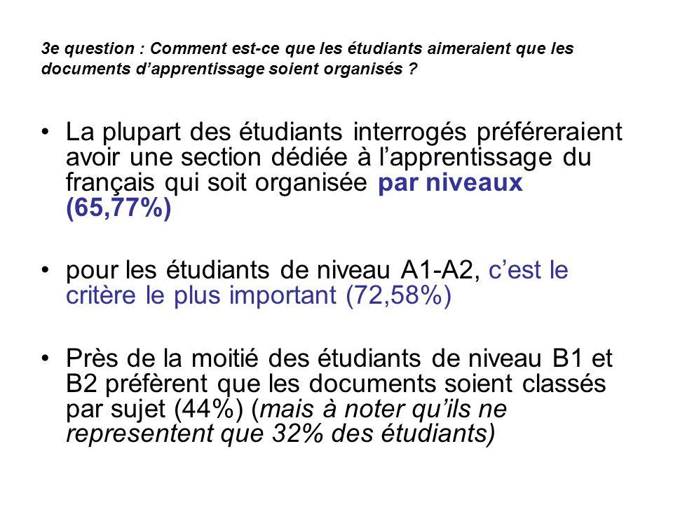 3e question : Comment est-ce que les étudiants aimeraient que les documents dapprentissage soient organisés .