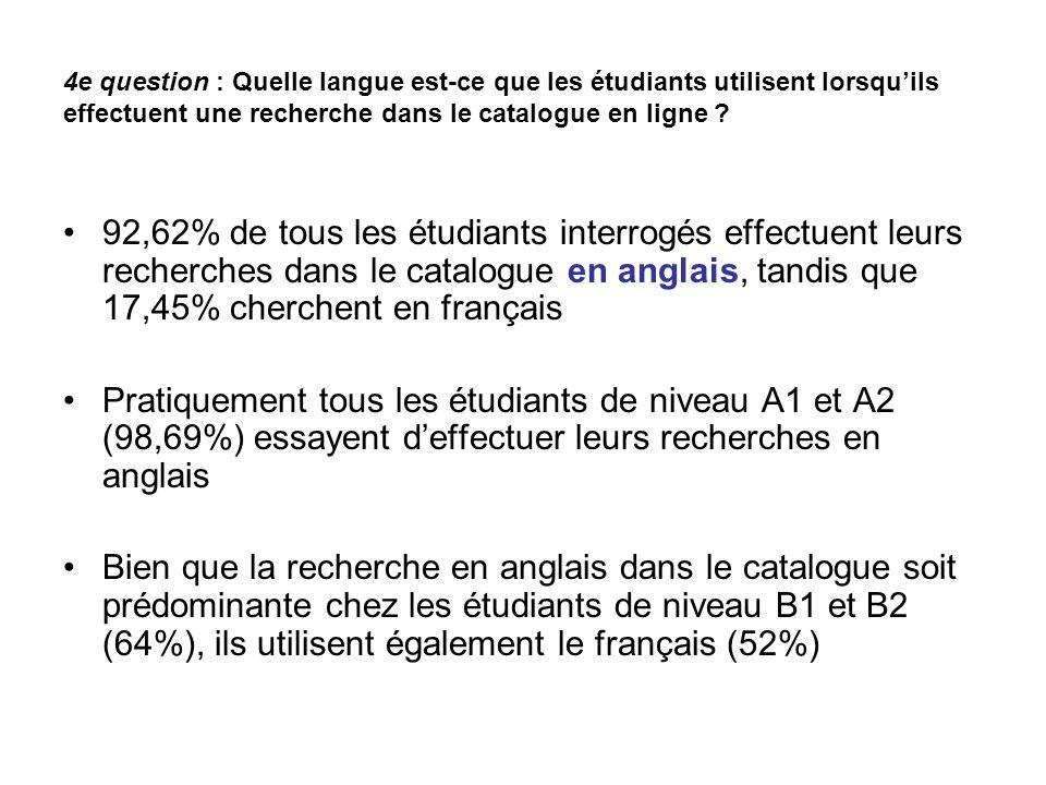 4e question : Quelle langue est-ce que les étudiants utilisent lorsquils effectuent une recherche dans le catalogue en ligne .