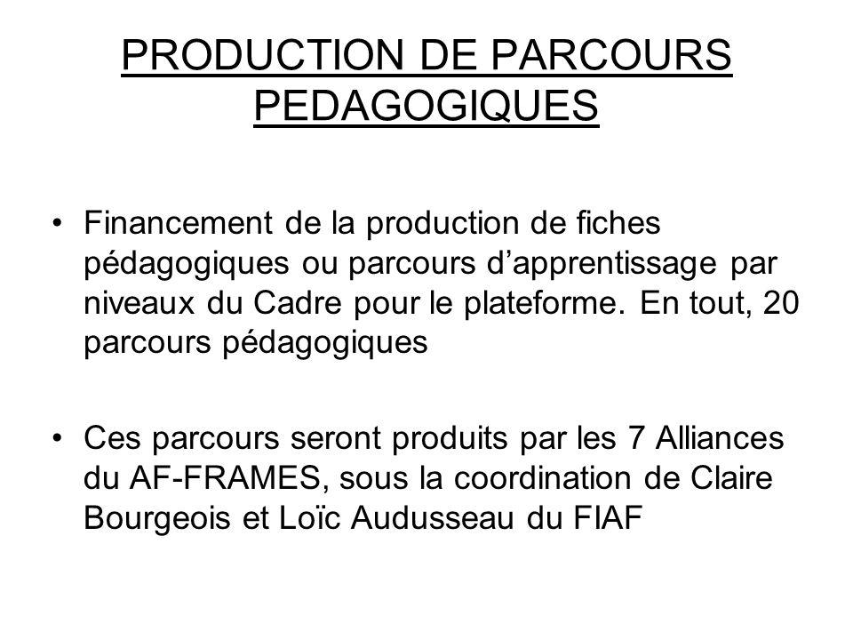 PRODUCTION DE PARCOURS PEDAGOGIQUES Financement de la production de fiches pédagogiques ou parcours dapprentissage par niveaux du Cadre pour le plateforme.