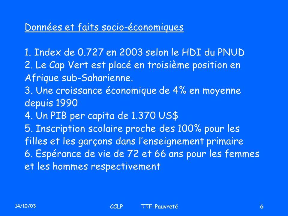 14/10/03 CCLP TTF-Pauvreté6 Données et faits socio-économiques 1. Index de 0.727 en 2003 selon le HDI du PNUD 2. Le Cap Vert est placé en troisième po