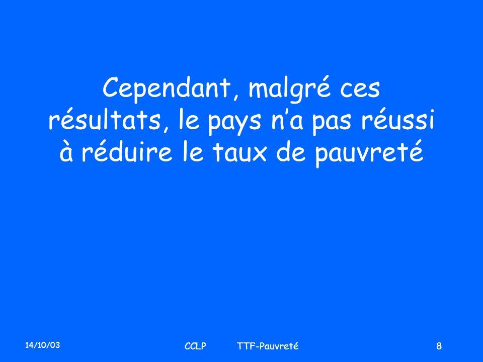 14/10/03 CCLP TTF-Pauvreté9 Pauvreté au Cap Vert: LIndex de pauvreté est de 40.8 % pour les zones rurales et 21.4 % pour les zones urbaines.