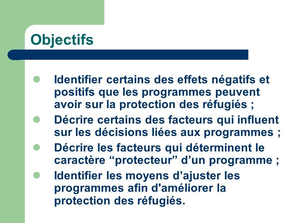 Objectifs Identifier certains des effets négatifs et positifs que les programmes peuvent avoir sur la protection des réfugiés ; Décrire certains des facteurs qui influent sur les décisions liées aux programmes ; Décrire les facteurs qui déterminent le caractère protecteur dun programme ; Identifier les moyens dajuster les programmes afin d améliorer la protection des réfugiés.