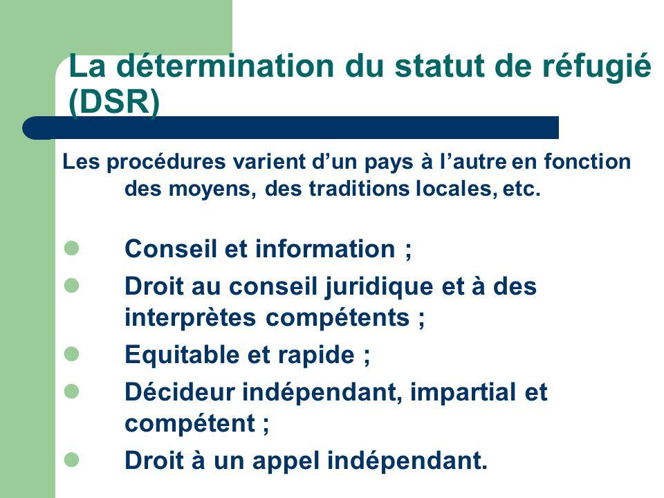 La détermination du statut de réfugié (DSR) Les procédures varient dun pays à lautre en fonction des moyens, des traditions locales, etc.