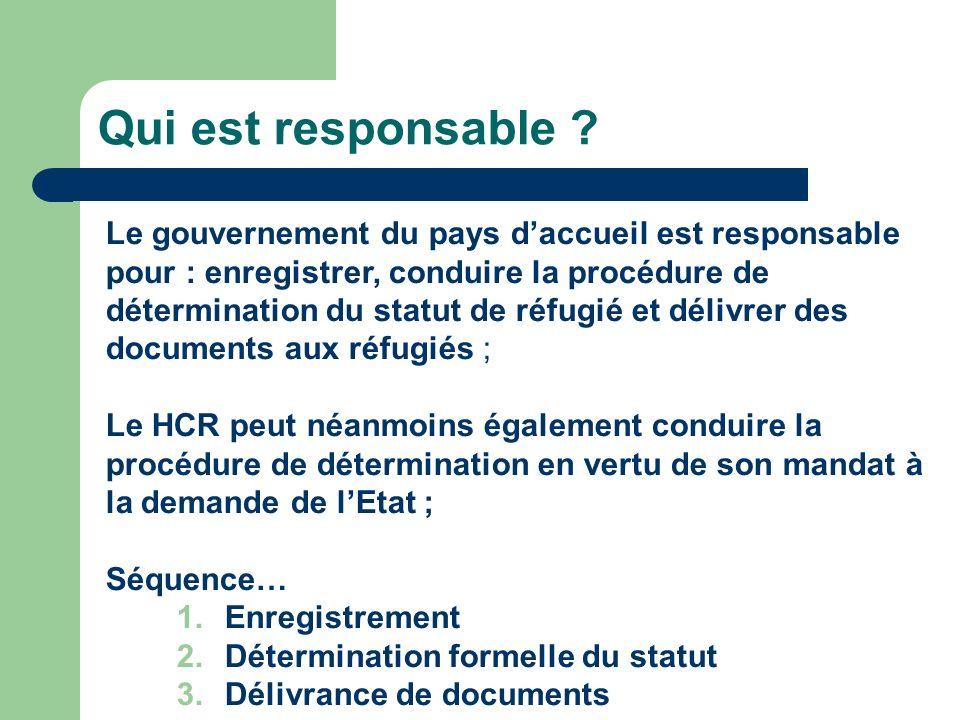 Le gouvernement du pays daccueil est responsable pour : enregistrer, conduire la procédure de détermination du statut de réfugié et délivrer des documents aux réfugiés ; Le HCR peut néanmoins également conduire la procédure de détermination en vertu de son mandat à la demande de lEtat ; Séquence… 1.Enregistrement 2.Détermination formelle du statut 3.Délivrance de documents Qui est responsable ?
