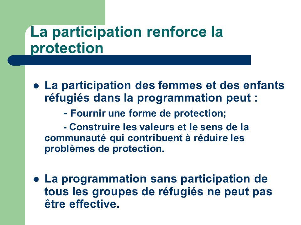 La participation renforce la protection La participation des femmes et des enfants réfugiés dans la programmation peut : - Fournir une forme de protec