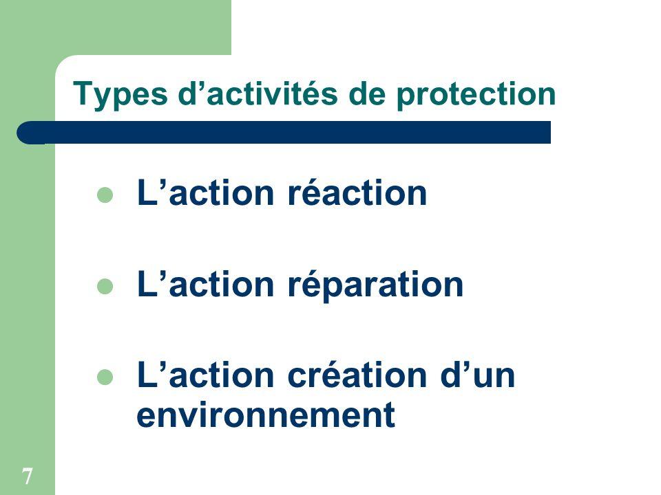 7 Types dactivités de protection Laction réaction Laction réparation Laction création dun environnement
