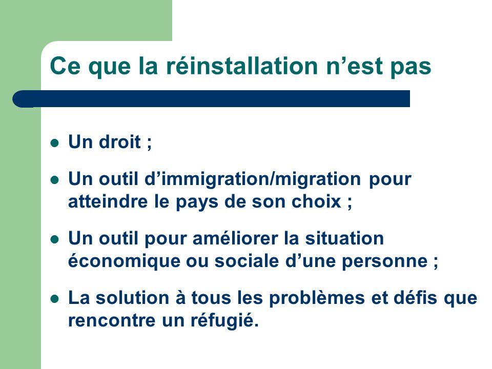 Ce que la réinstallation nest pas Un droit ; Un outil dimmigration/migration pour atteindre le pays de son choix ; Un outil pour améliorer la situation économique ou sociale dune personne ; La solution à tous les problèmes et défis que rencontre un réfugié.