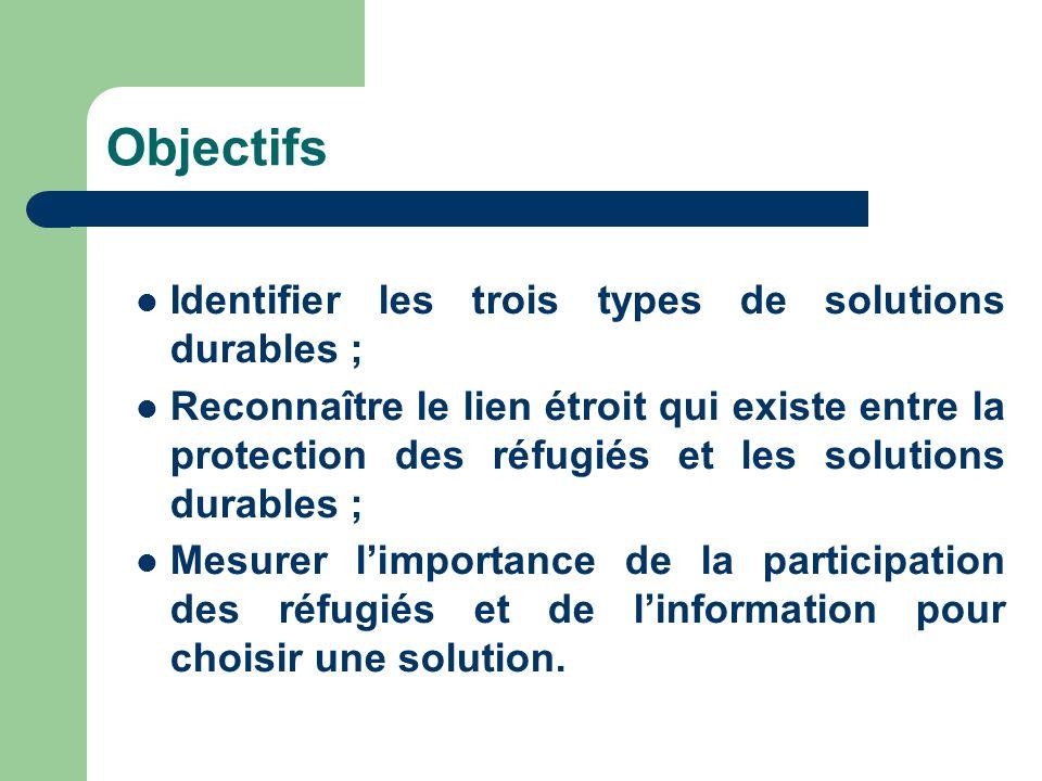 Objectifs Identifier les trois types de solutions durables ; Reconnaître le lien étroit qui existe entre la protection des réfugiés et les solutions durables ; Mesurer limportance de la participation des réfugiés et de linformation pour choisir une solution.
