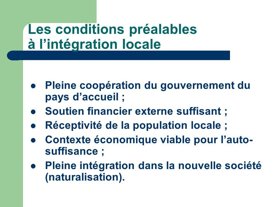 Les obstacles à lintégration Concurrence pour des ressources locales insuffisantes Coût élevé des services de sécurité sociale Résistance de la population locale
