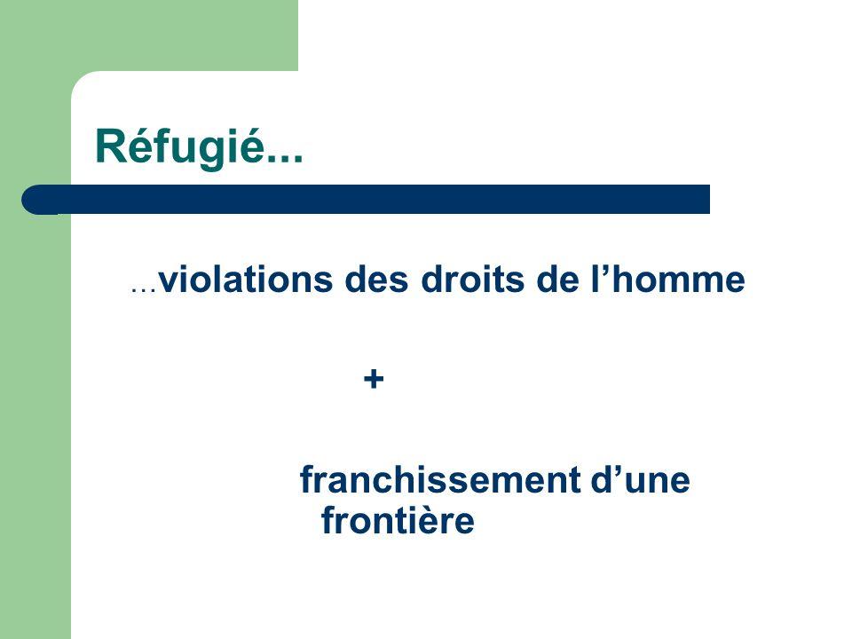 Réfugié... … violations des droits de lhomme + franchissement dune frontière
