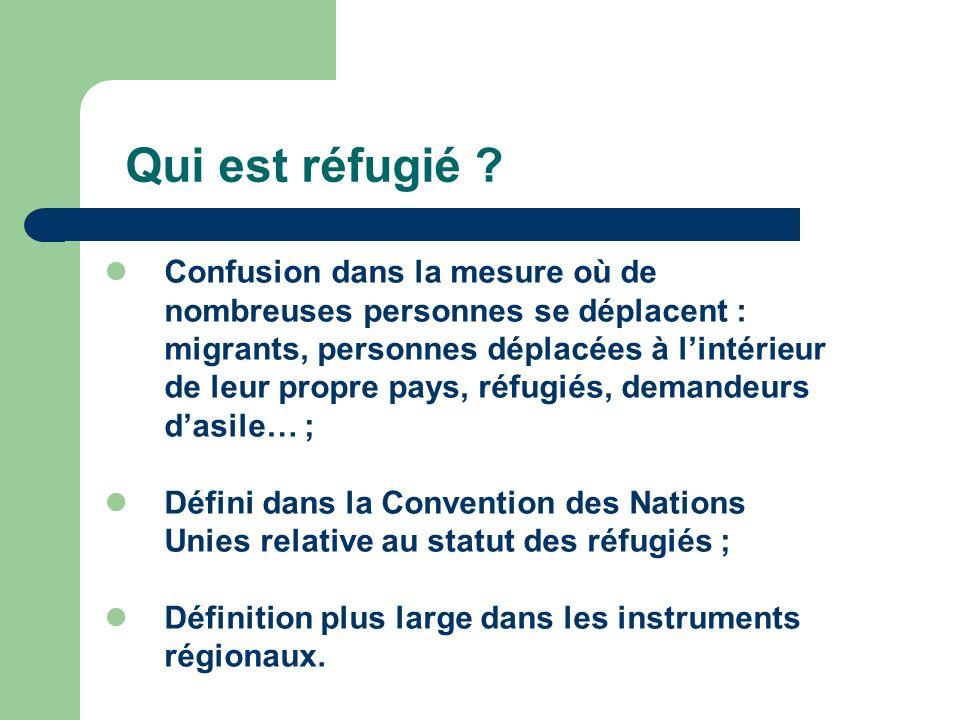 Qui est réfugié ? Confusion dans la mesure où de nombreuses personnes se déplacent : migrants, personnes déplacées à lintérieur de leur propre pays, r
