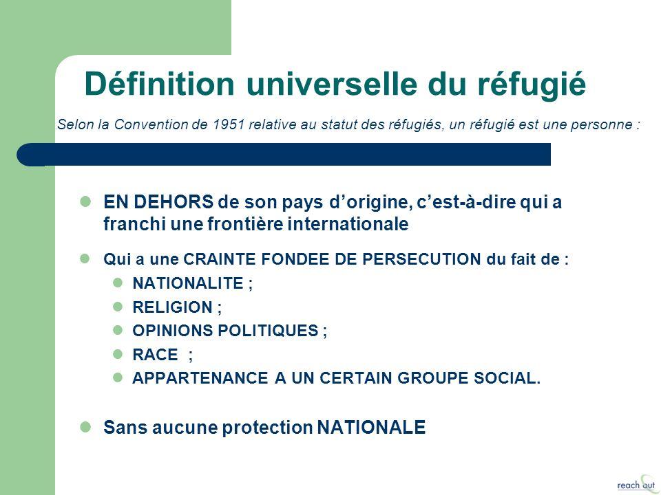 Définition universelle du réfugié EN DEHORS de son pays dorigine, cest-à-dire qui a franchi une frontière internationale Qui a une CRAINTE FONDEE DE PERSECUTION du fait de : NATIONALITE ; RELIGION ; OPINIONS POLITIQUES ; RACE ; APPARTENANCE A UN CERTAIN GROUPE SOCIAL.