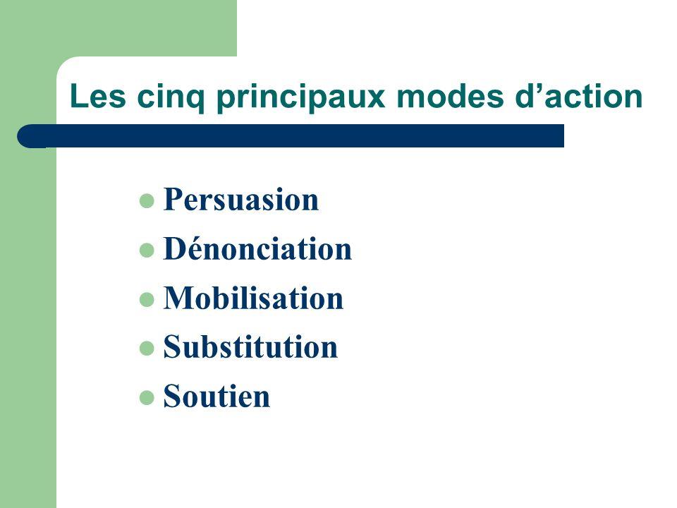 Les cinq principaux modes daction Persuasion Dénonciation Mobilisation Substitution Soutien