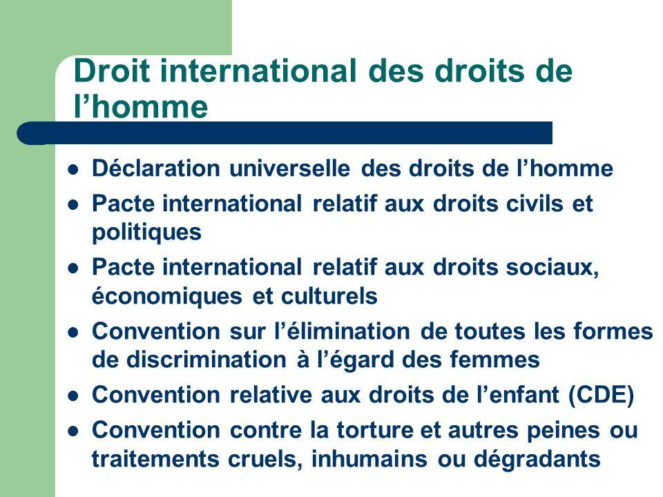 Droit international des droits de lhomme Déclaration universelle des droits de lhomme Pacte international relatif aux droits civils et politiques Pact
