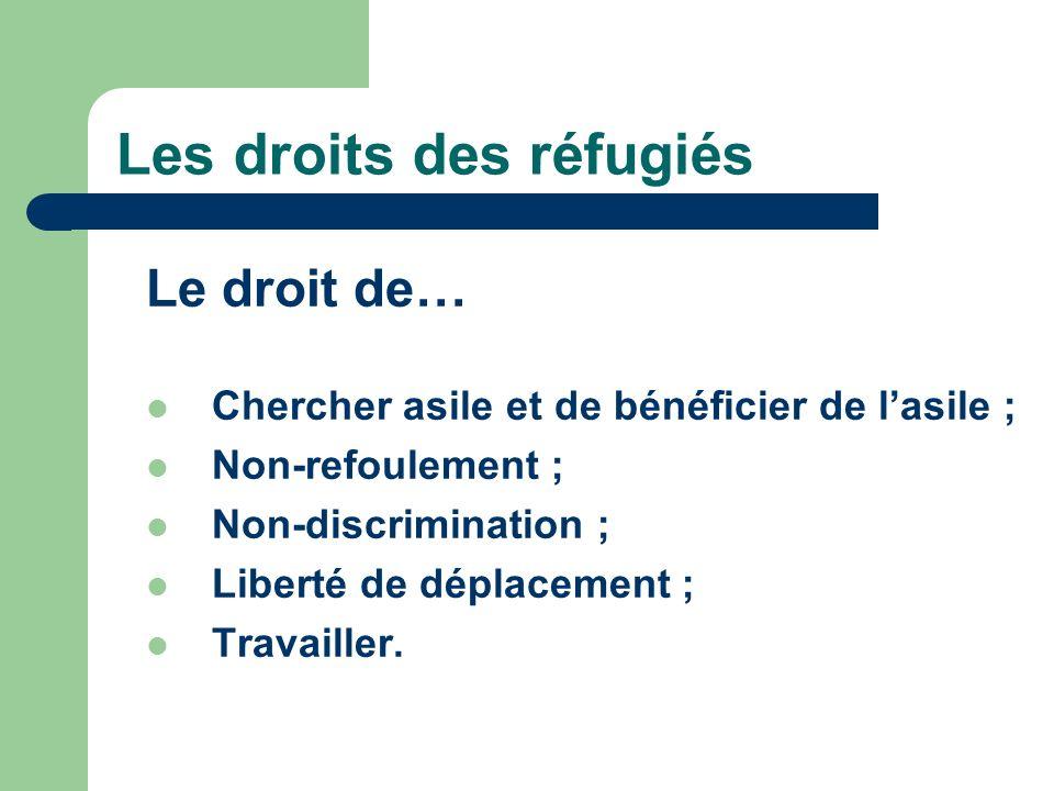 Les droits des réfugiés Le droit de… Chercher asile et de bénéficier de lasile ; Non-refoulement ; Non-discrimination ; Liberté de déplacement ; Trava