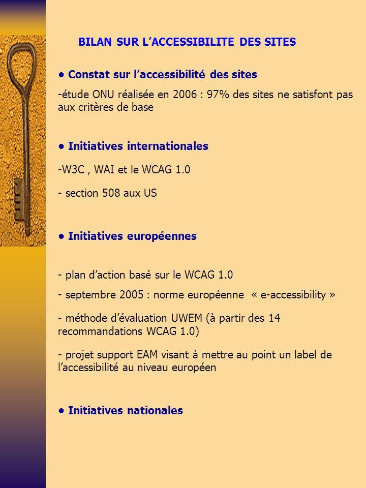 LEVOLUTION DU REFERENTIEL FRANCAIS (1) Les normes du W3C Les directives WCAG 1.0 1.