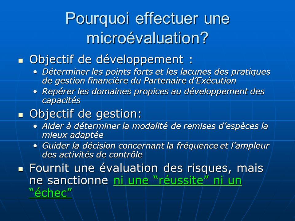 Pourquoi effectuer une microévaluation? Objectif de développement : Objectif de développement : Déterminer les points forts et les lacunes des pratiqu