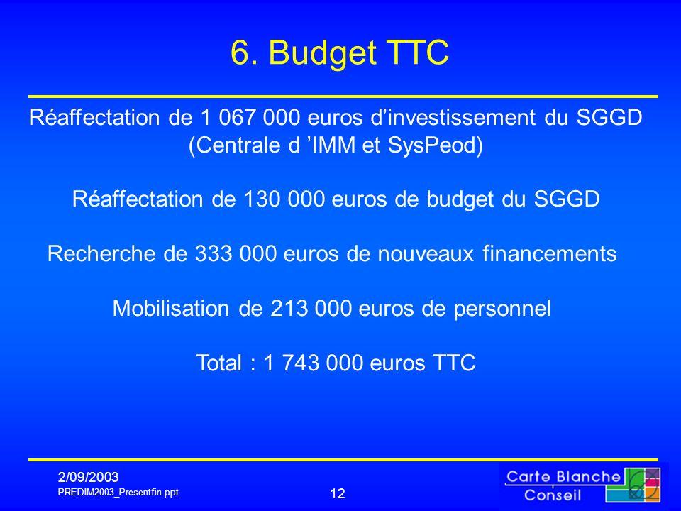 PREDIM2003_Presentfin.ppt 2/09/2003 12 6. Budget TTC Réaffectation de 1 067 000 euros dinvestissement du SGGD (Centrale d IMM et SysPeod) Réaffectatio