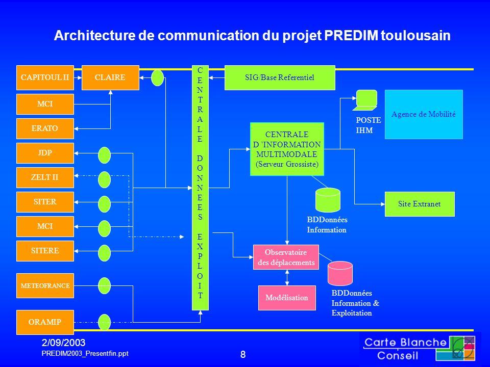 PREDIM2003_Presentfin.ppt 2/09/2003 8 CAPITOUL II ORAMIP METEOFRANCE MCI ERATO JDP ZELT II SITERE Observatoire des déplacements CENTRALEDONNEESEXPLOIT