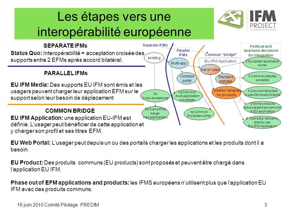 16 juin 2010 Comité Pilotage PREDIM Les étapes vers une interopérabilité européenne Status Quo: Interopérabilité = acceptation croisée des supports entre 2 EFMs après accord bilatéral.