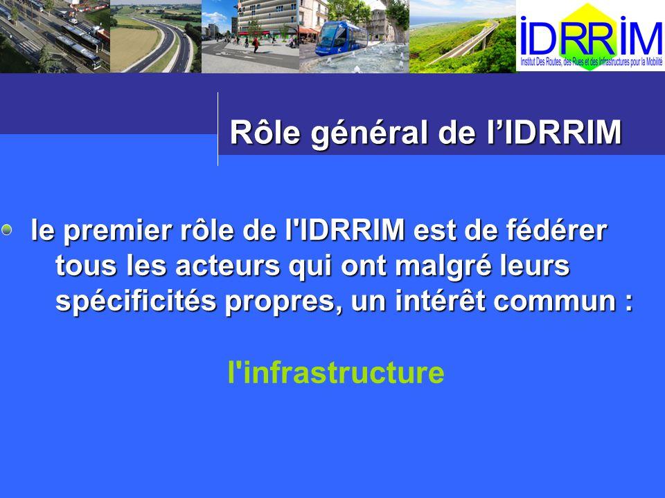 Rôle général de lIDRRIM le premier rôle de l'IDRRIM est de fédérer tous les acteurs qui ont malgré leurs spécificités propres, un intérêt commun : l'i