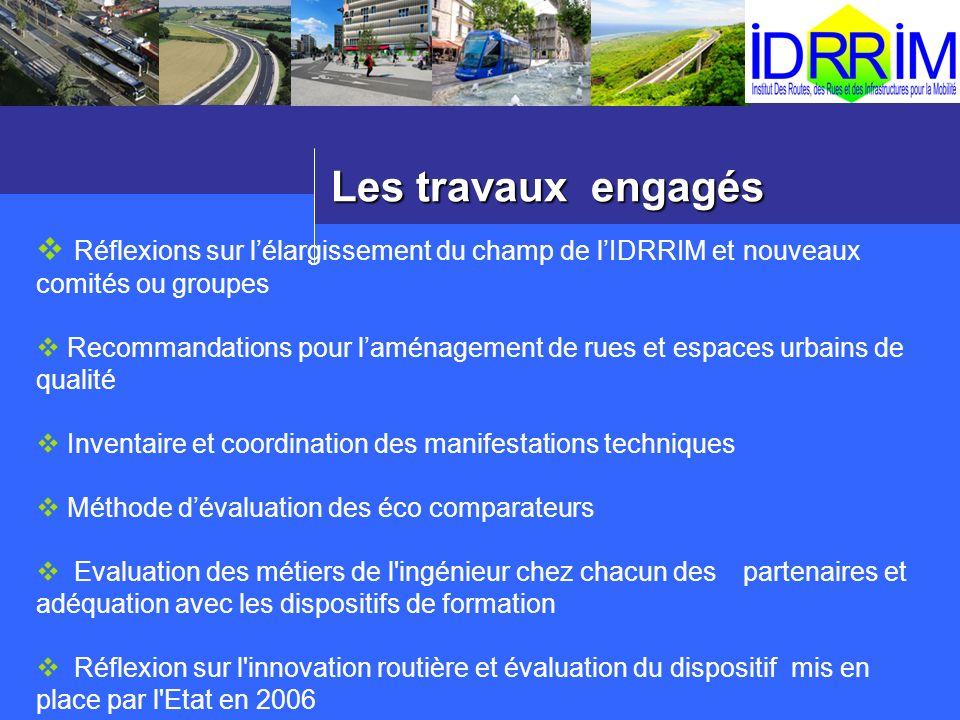 Les travaux engagés Réflexions sur lélargissement du champ de lIDRRIM et nouveaux comités ou groupes Recommandations pour laménagement de rues et espa