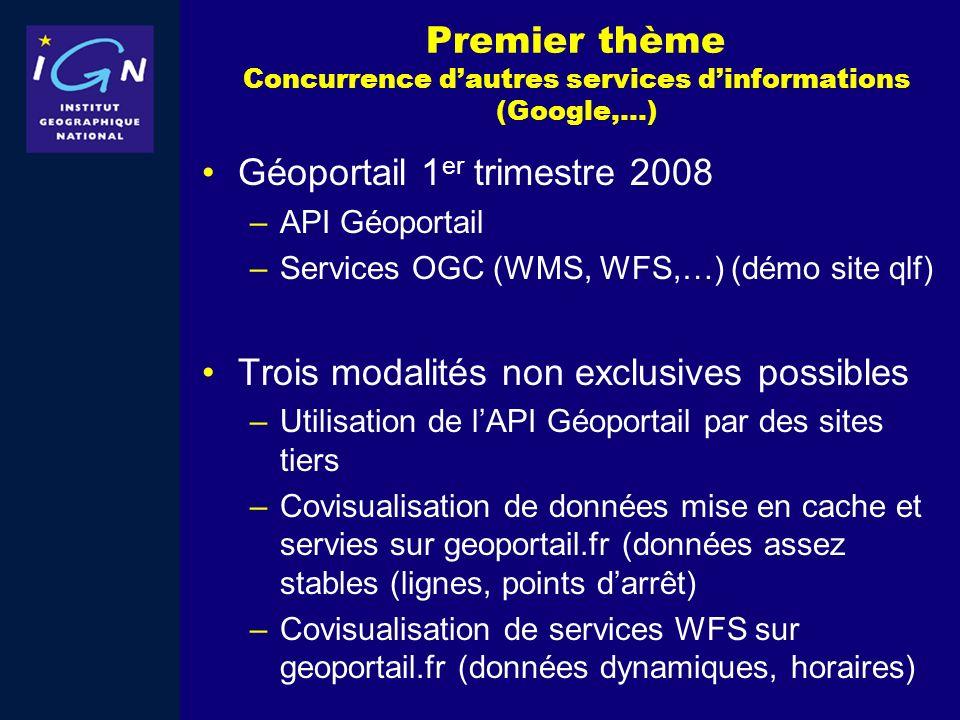 Premier thème Concurrence dautres services dinformations (Google,…) Géoportail 1 er trimestre 2008 –API Géoportail –Services OGC (WMS, WFS,…) (démo si
