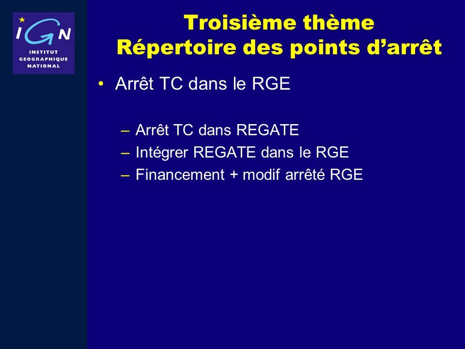Troisième thème Répertoire des points darrêt Arrêt TC dans le RGE –Arrêt TC dans REGATE –Intégrer REGATE dans le RGE –Financement + modif arrêté RGE