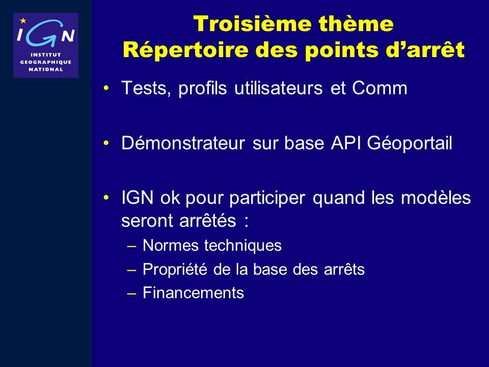 Troisième thème Répertoire des points darrêt Tests, profils utilisateurs et Comm Démonstrateur sur base API Géoportail IGN ok pour participer quand le